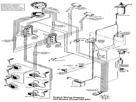 electrical wiring diagrams residential 220 wiring forums