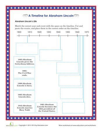 biography of abraham lincoln worksheet answers 17 best images about famous people timeline on pinterest
