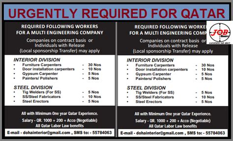 Fresher Mba In Qatar by Vacancy In Qatar Engineering Company Jobhunferfb