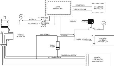 Alarm Gt 125 schema antifurto gt 125 fare di una mosca