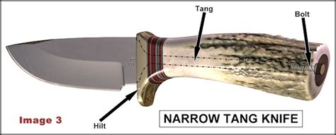 tang of a knife knife anatomy