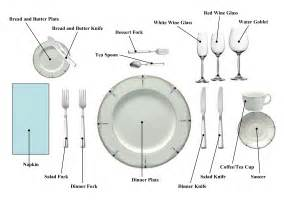 Table Place Setting by What Fork Do I Use 171 Lieutenant Governor Of Saskatchewan
