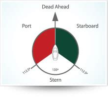 port side of boat is left starboard side of a ship diagrams pictures to pin on