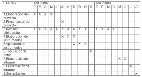 cronograma de evaluacion docente 2016 cronograma para evaluacion docente new style for 2016 2017
