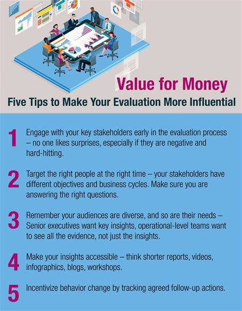 5 Tips To Make More Five Tips To Make Your Evaluation More Influential