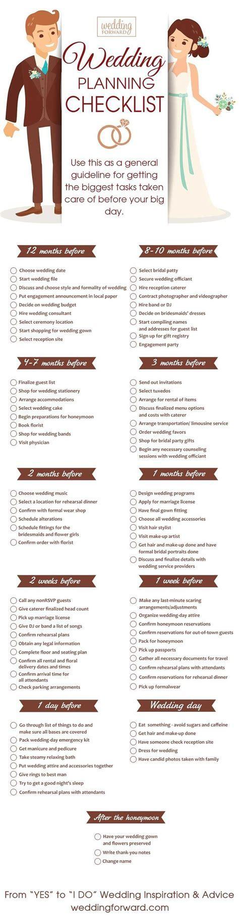 De 25  bedste idéer inden for Bryllup på Pinterest