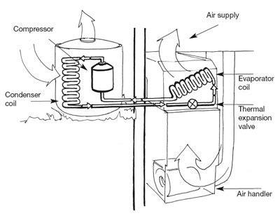 multi split ac wiring diagram multi wiring diagram site