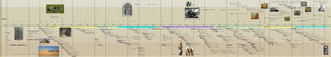 ancient egypt map and timeline egypt impressions
