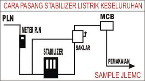 Pemasangan Stabilizer tips fungsi stabilizer listrik