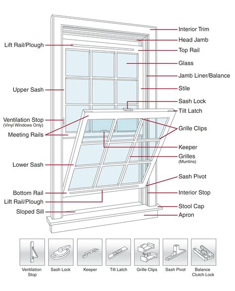 tilt window parts hung window hung window parts names
