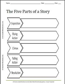 five parts of a story free printable worksheet pdf file