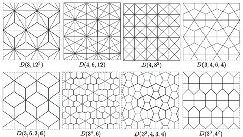 asanoha pattern history file dual archimedean png wikimedia commons