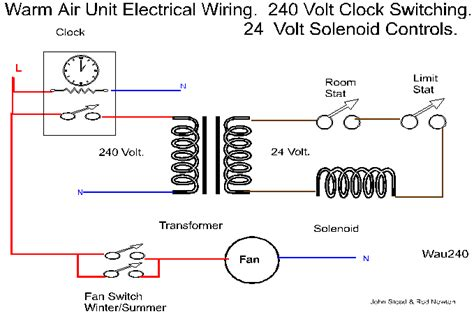 central heating wiring diagram gravity water central
