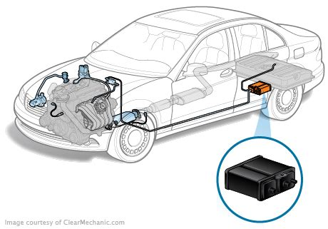 how petrol cars work 2008 ford fusion spare parts catalogs fuel evaporative canister replacement cost repairpal estimate