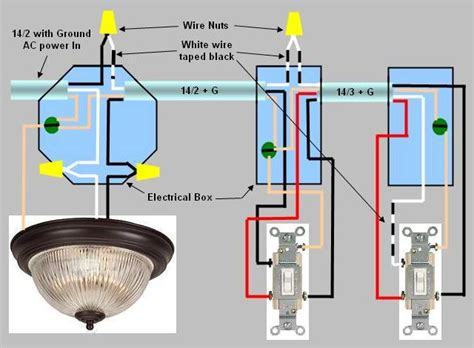 troubleshooting wiring for light fixture yahoo answers