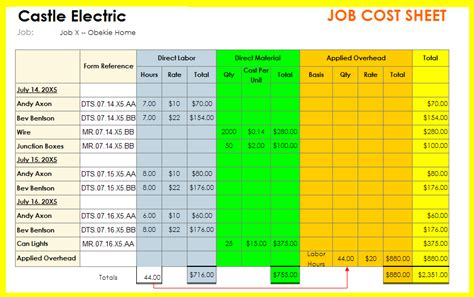 excel costing template employee costing sheet template excel employee