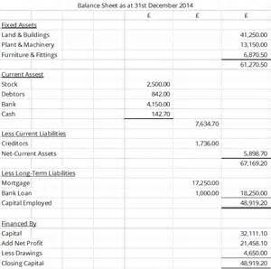 Balance Sheet Template Uk by Sle Balance Sheet Template Uk Ebook Database