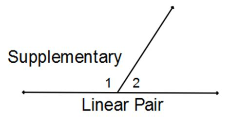 8 g 5 angle relationships strickler wms 8th grade math 8 g 5 angle relationships strickler wms 8th grade math
