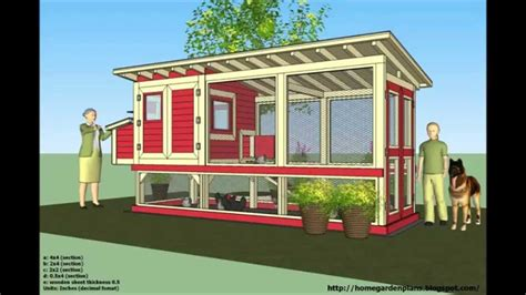 Planning A Small Farm Home Pdf Poultry Farm House Designs How To Build A Chicken Coop
