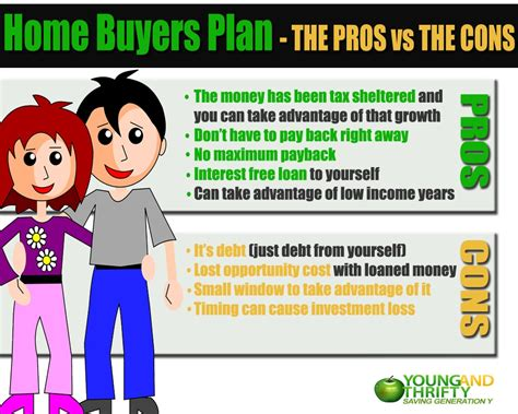 home buyers plan downpayment for a first home rrsp homebuyer s plan