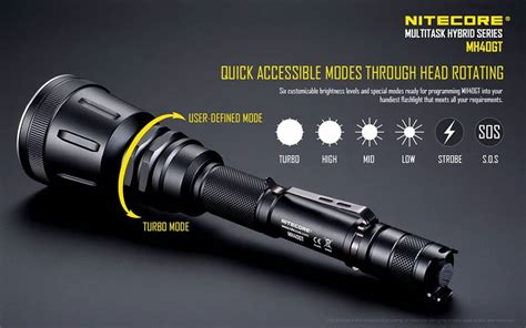 Harga Make And The Beast Set nitecore mh40gt 1000 lumen throwing rechargeable led