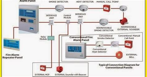 electrical engineering world simply alarm schematic