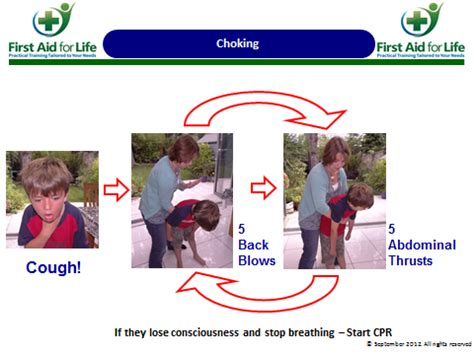 what to do when a is choking choking how to help aid for