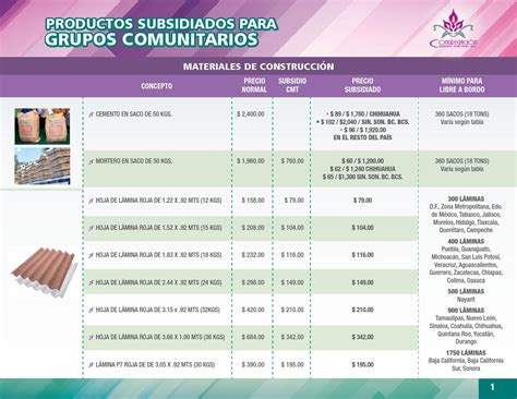 Os Kruk As 1 Dc 32 44 8 Isi 20pcs catalogo productos septiembre by cmt issuu