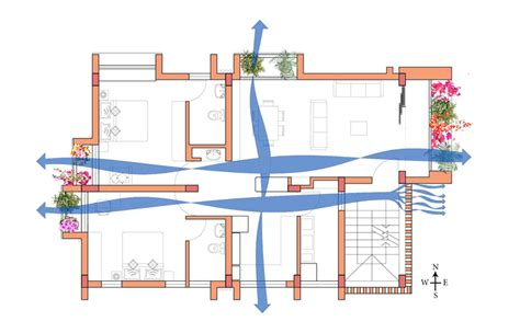 ventilator design house ventilator design house 28 images ventilation ventilations types of ventilation