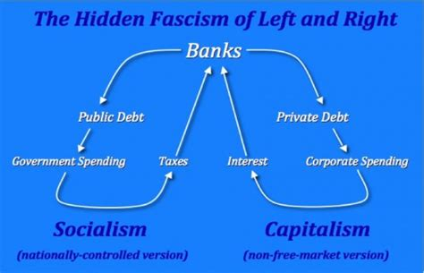 st on left or right wall street oligarchy american empire and the fake left
