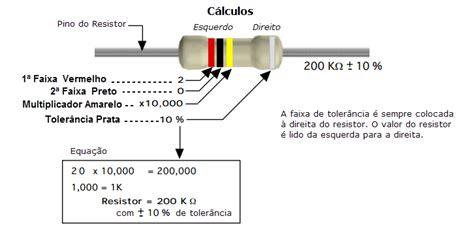 resistor qual a ã ã o c 225 lculos de resistores ensinando el 233 trica o dos eletricistas