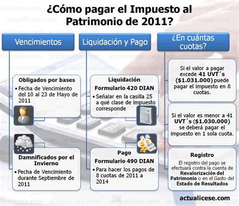impuesto al patrimonio 2016 munelginca infograf 237 a 191 c 243 mo pagar el impuesto al patrimonio de 2011
