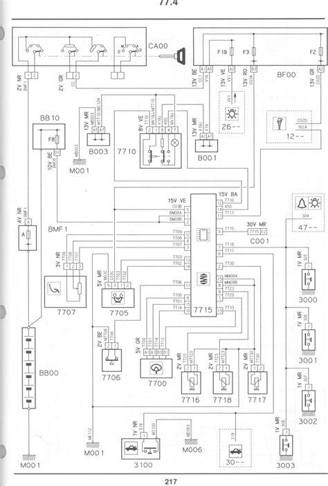 citroen relay fuse box diagram 2012 nikkoadd
