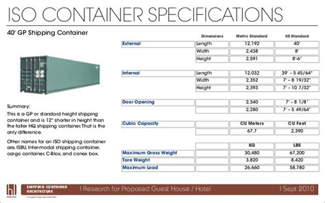 intermodal containers dimensions shipping container architecture research