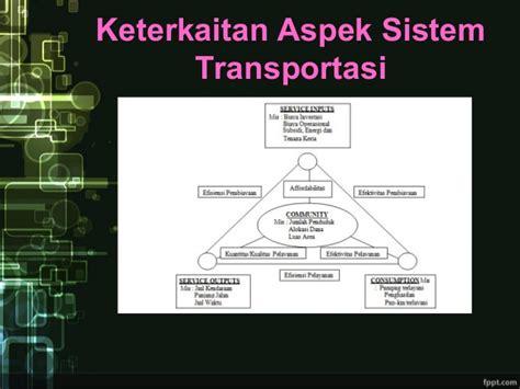 Dasar Dasar Rekayasa Transportasi Jl1 dasar tek trans 3