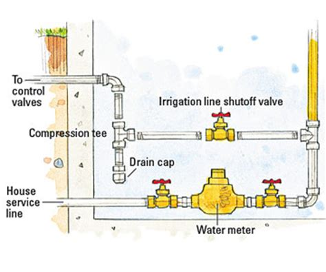 Frost Proof Faucet Parts Water Meter Schematic Get Free Image About Wiring Diagram