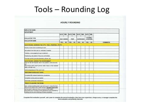 Hospital Rounding Template patient rounding sheets related keywords patient