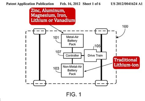 Tesla Metal Air Battery Image Diagram From Tesla Motors Patent Application For