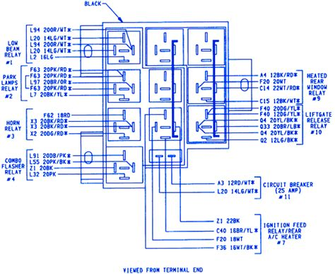 vauxhall combo fuse box diagram wiring diagrams wiring