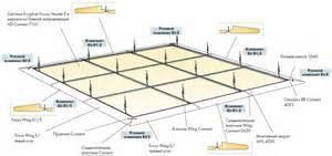 faux plafond design builder 224 colmar devis plomberie