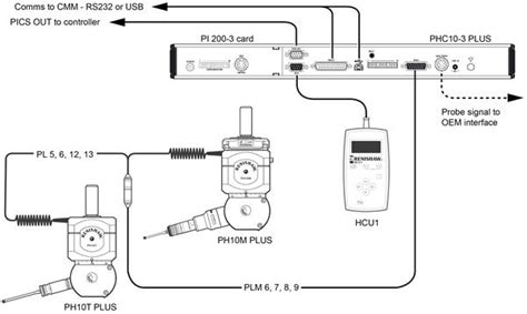 ph10 and phc10 3 system interconnection diagrams