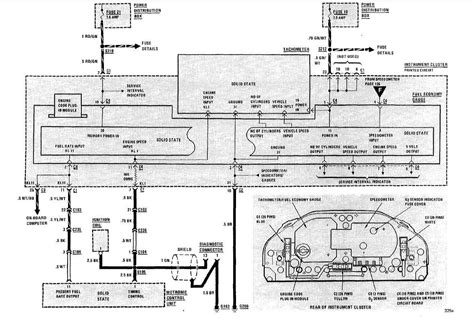 bmw e30 instrument cluster wiring diagram wiring diagrams