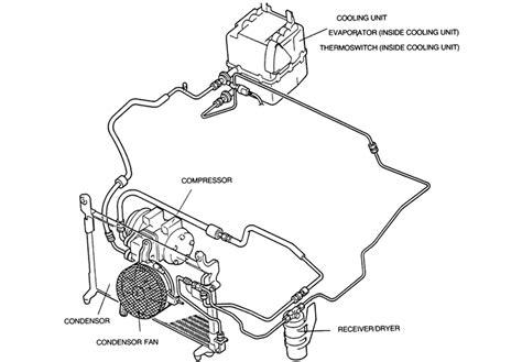 repair guides routine maintenance air conditioning