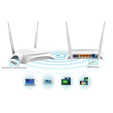 Router Wifi 3g 4g Tp Link Mr3420 roteador tp link 3g 4g 300mbps tl mr3420 wireless r 139