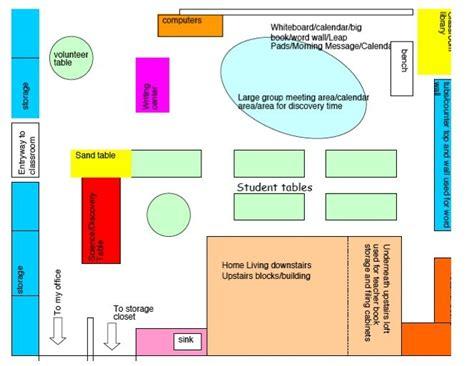 kindergarten classroom layout exles new classroom layout programming classroom organization