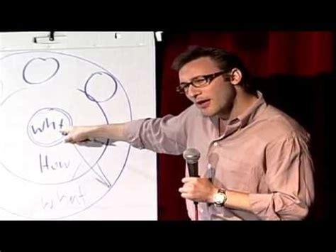 Simon Sinek     How Great Leaders Inspire Action   YouTube