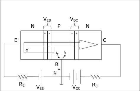 transistor npn funcionamiento transistor npn funcionamiento 28 images electr 211 nica y automatismos ppt descargar