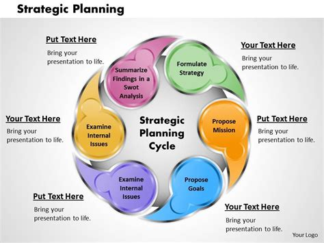 it strategic plan template powerpoint strategic planning template ppt cpanj info