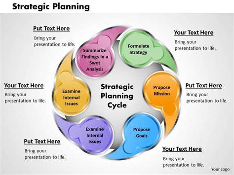 Strategy Presentation Template Ppt   Pet Land.info