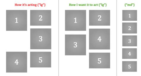 bootstrap grid layout height html create grid using bootstrap divs with variable